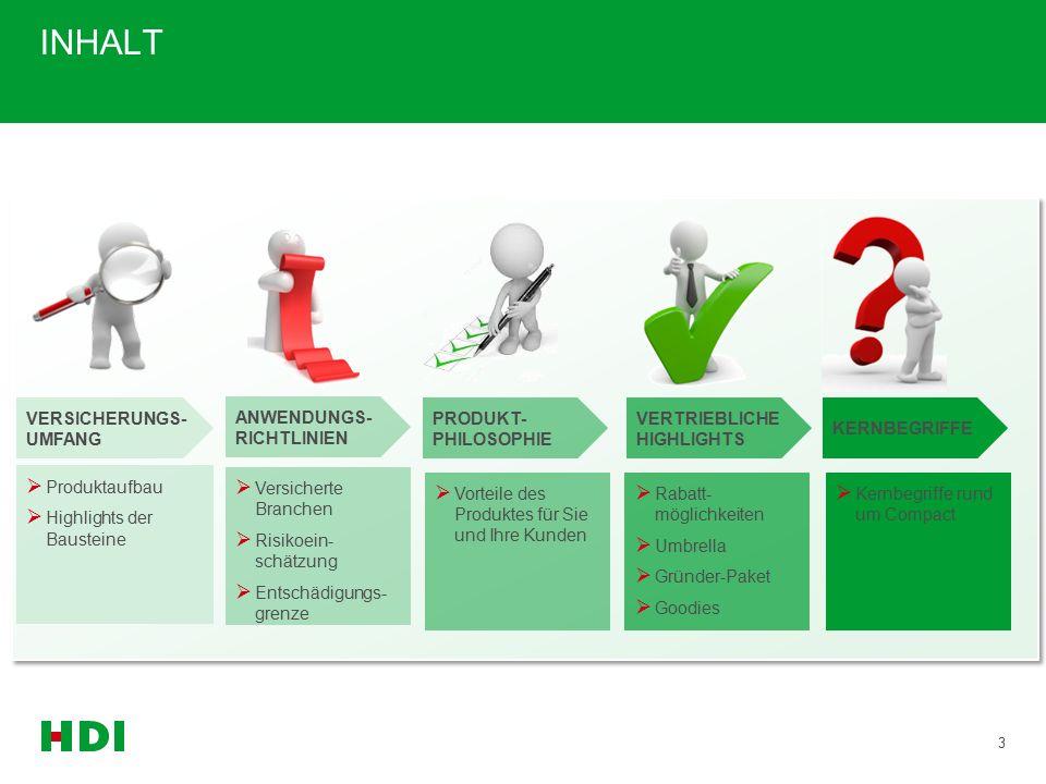 INHALT 3 ANWENDUNGS- RICHTLINIEN VERSICHERUNGS- UMFANG PRODUKT- PHILOSOPHIE VERTRIEBLICHE HIGHLIGHTS KERNBEGRIFFE  Versicherte Branchen  Risikoein- schätzung  Entschädigungs- grenze  Produktaufbau  Highlights der Bausteine  Vorteile des Produktes für Sie und Ihre Kunden  Rabatt- möglichkeiten  Umbrella  Gründer-Paket  Goodies  Kernbegriffe rund um Compact