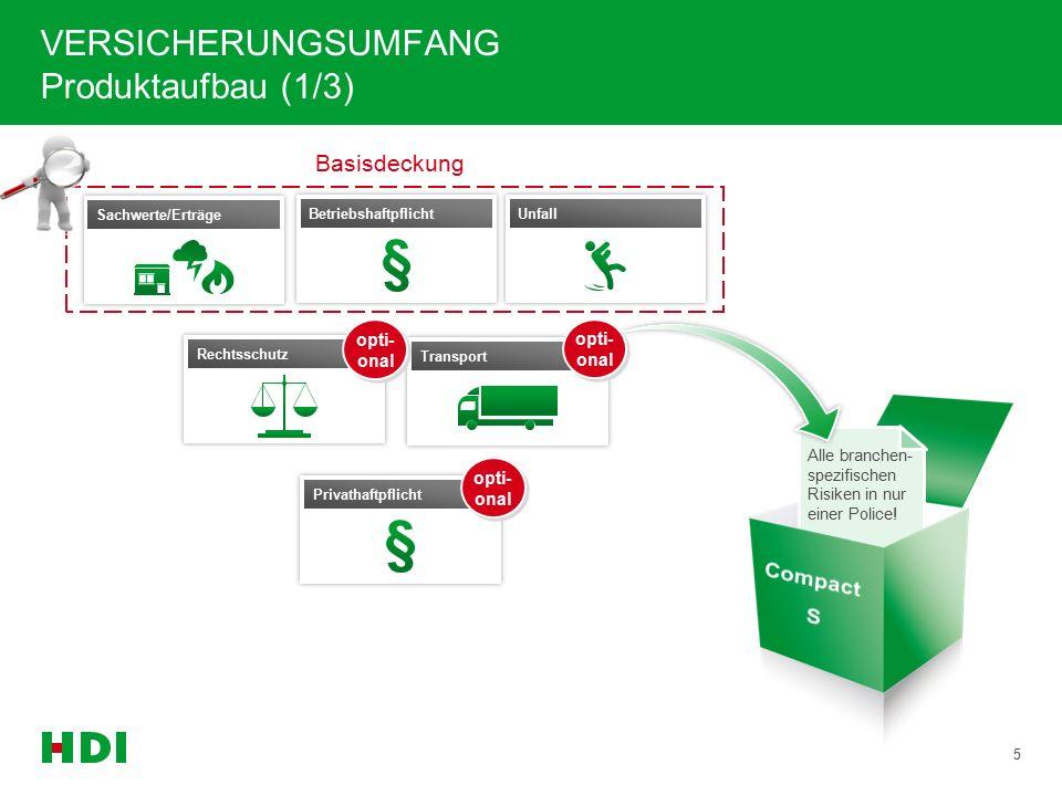 UnfallBetriebshaftpflicht Sachwerte/Erträge VERSICHERUNGSUMFANG Produktaufbau (2/3) 6 Basisdeckung Mehrgefahrendeckung Paket M3 Allgefahrendeckung 3 Mio.