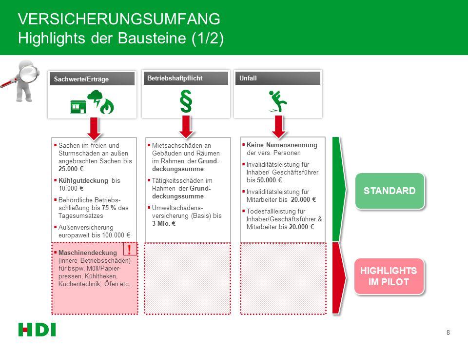  Sachen im freien und Sturmschäden an außen angebrachten Sachen bis 25.000 €  Kühlgutdeckung bis 10.000 €  Behördliche Betriebs- schließung bis 75 % des Tagesumsatzes  Außenversicherung europaweit bis 100.000 € VERSICHERUNGSUMFANG Highlights der Bausteine (1/2) 8 Sachwerte/Erträge BetriebshaftpflichtUnfall  Mietsachschäden an Gebäuden und Räumen im Rahmen der Grund- deckungssumme  Tätigkeitsschäden im Rahmen der Grund- deckungssumme  Umweltschadens- versicherung (Basis) bis 3 Mio.