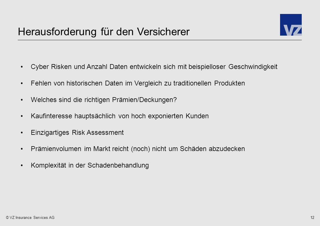 © VZ Insurance Services AG Herausforderung für den Versicherer 12 Cyber Risken und Anzahl Daten entwickeln sich mit beispielloser Geschwindigkeit Fehlen von historischen Daten im Vergleich zu traditionellen Produkten Welches sind die richtigen Prämien/Deckungen.