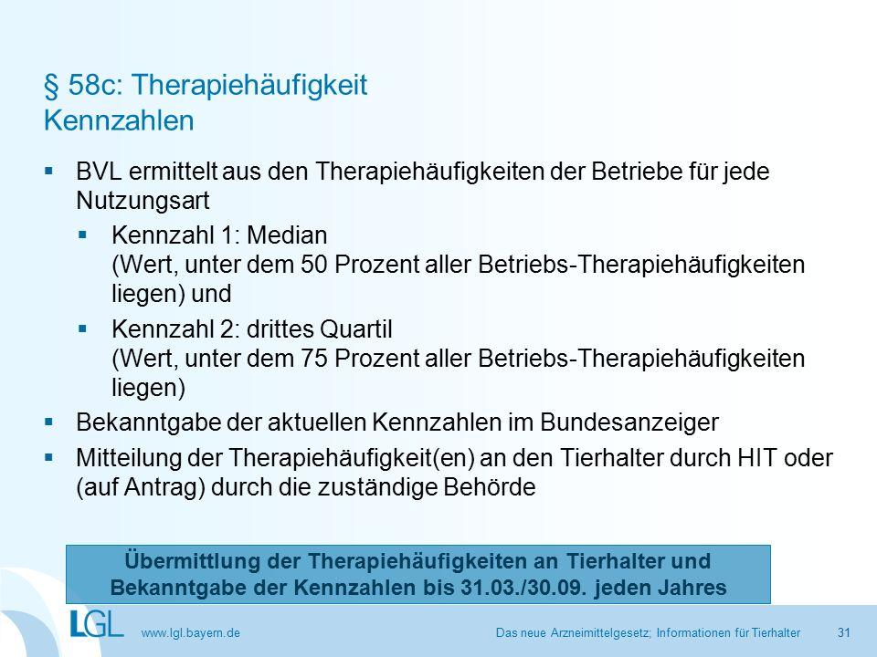 www.lgl.bayern.de § 58c: Therapiehäufigkeit Kennzahlen  BVL ermittelt aus den Therapiehäufigkeiten der Betriebe für jede Nutzungsart  Kennzahl 1: Median (Wert, unter dem 50 Prozent aller Betriebs-Therapiehäufigkeiten liegen) und  Kennzahl 2: drittes Quartil (Wert, unter dem 75 Prozent aller Betriebs-Therapiehäufigkeiten liegen)  Bekanntgabe der aktuellen Kennzahlen im Bundesanzeiger  Mitteilung der Therapiehäufigkeit(en) an den Tierhalter durch HIT oder (auf Antrag) durch die zuständige Behörde Das neue Arzneimittelgesetz; Informationen für Tierhalter Übermittlung der Therapiehäufigkeiten an Tierhalter und Bekanntgabe der Kennzahlen bis 31.03./30.09.