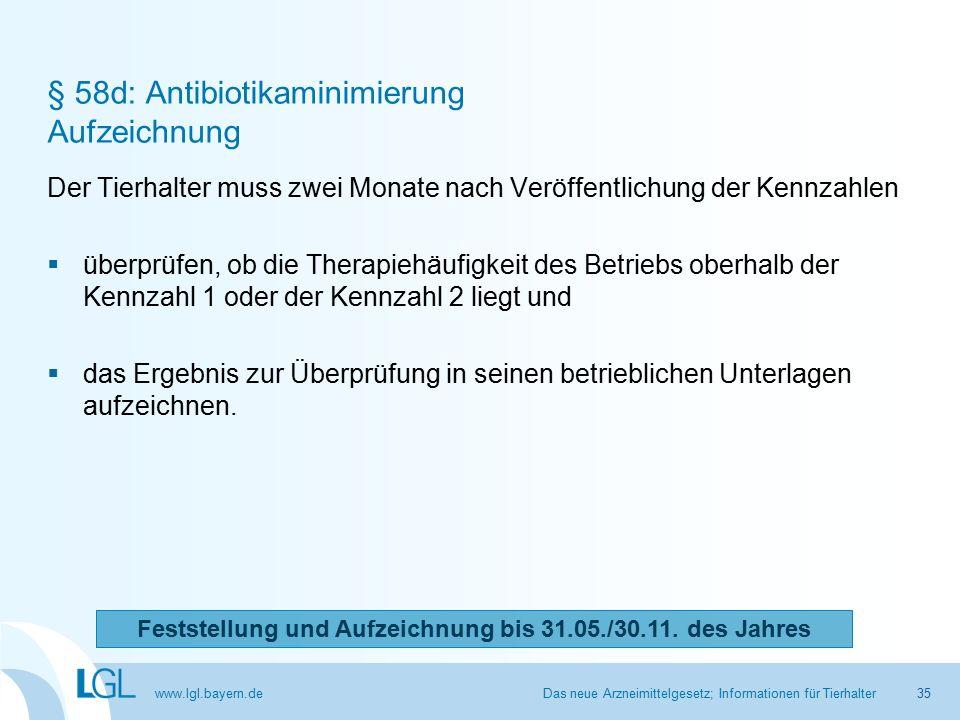 www.lgl.bayern.de § 58d: Antibiotikaminimierung Aufzeichnung Der Tierhalter muss zwei Monate nach Veröffentlichung der Kennzahlen  überprüfen, ob die Therapiehäufigkeit des Betriebs oberhalb der Kennzahl 1 oder der Kennzahl 2 liegt und  das Ergebnis zur Überprüfung in seinen betrieblichen Unterlagen aufzeichnen.
