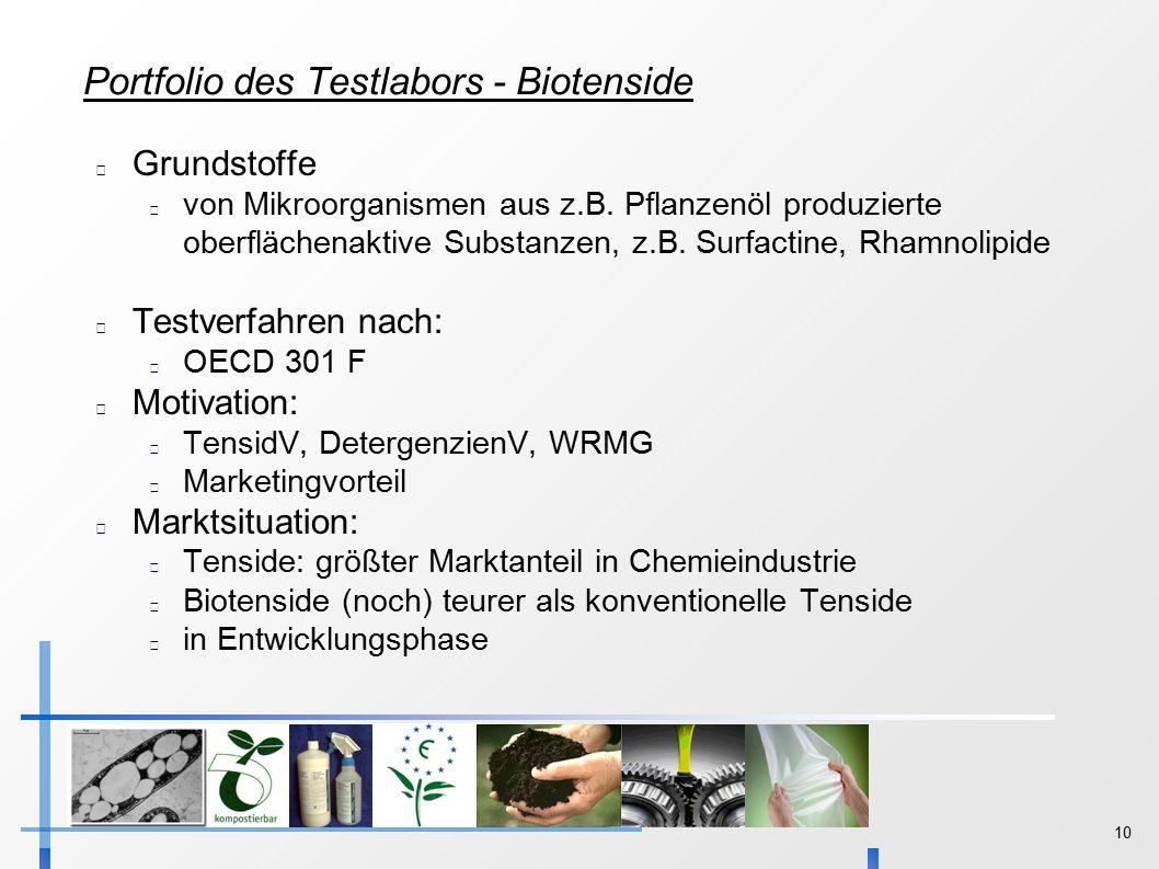 10 Portfolio des Testlabors - Biotenside Grundstoffe von Mikroorganismen aus z.B.