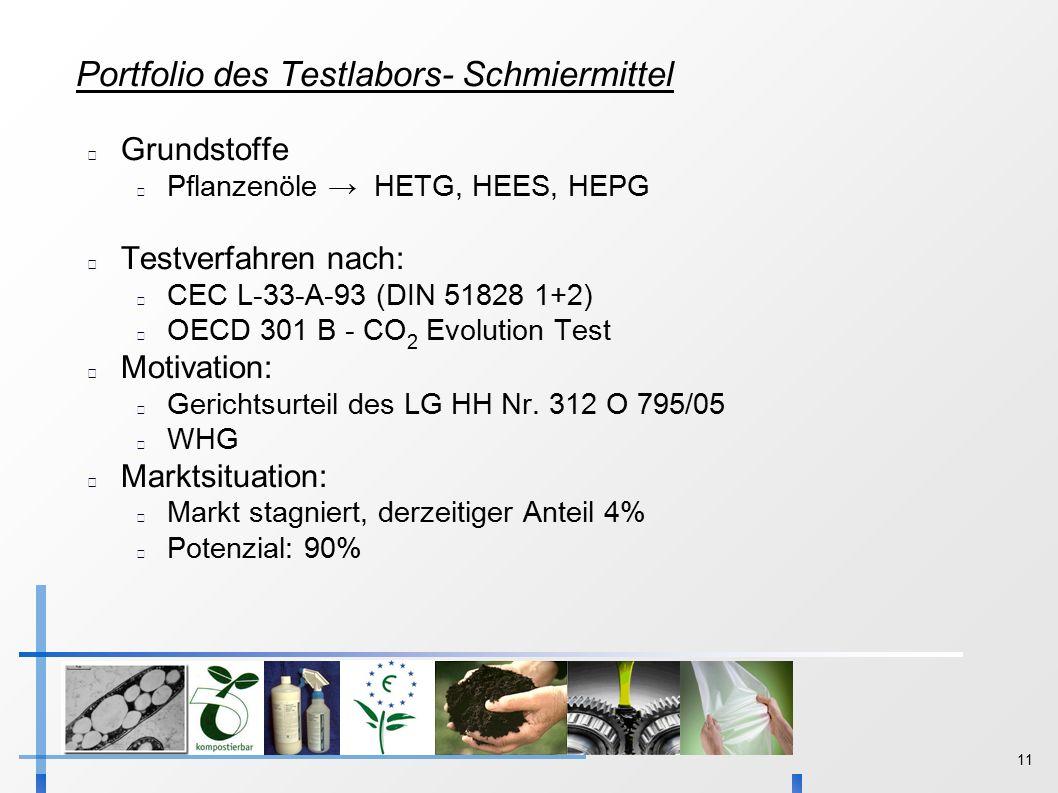 11 Grundstoffe Pflanzenöle → HETG, HEES, HEPG Testverfahren nach: CEC L-33-A-93 (DIN 51828 1+2) OECD 301 B - CO 2 Evolution Test Motivation: Gerichtsurteil des LG HH Nr.
