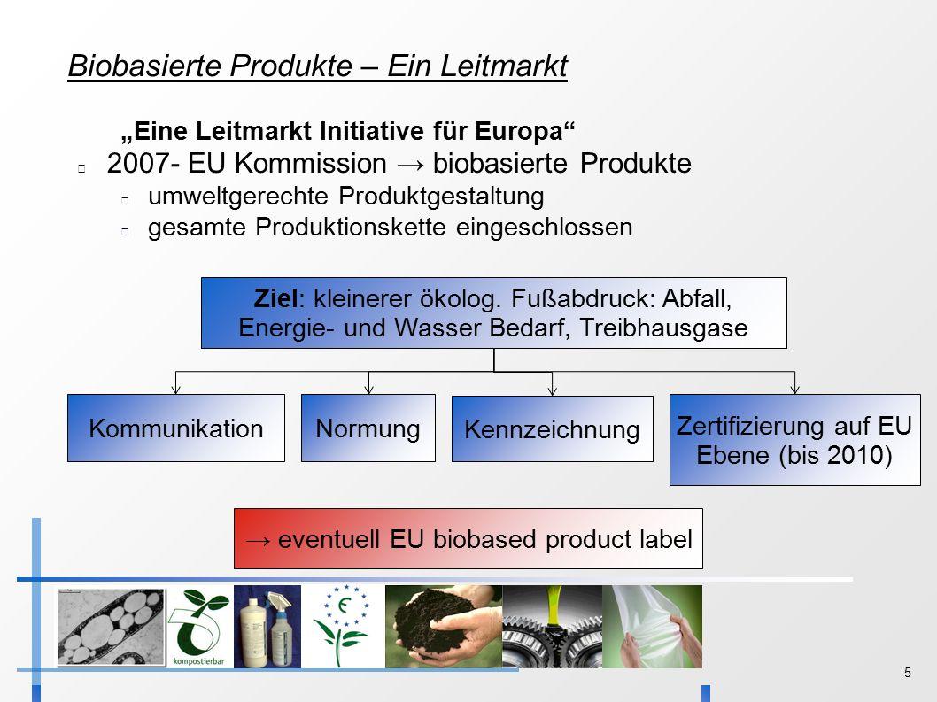 5 Biobasierte Produkte – Ein Leitmarkt Ziel: kleinerer ökolog.