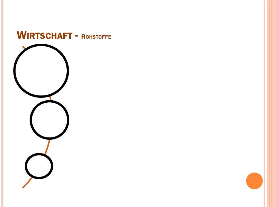W IRTSCHAFT - R OHSTOFFE