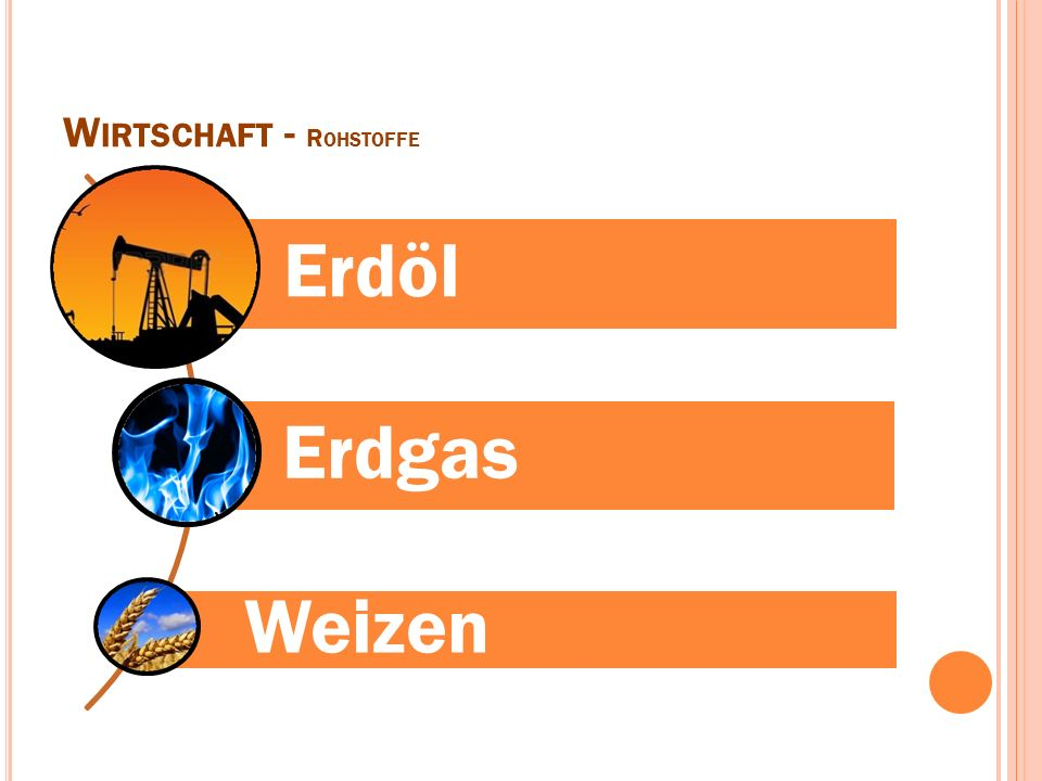 W IRTSCHAFT - R OHSTOFFE Erdöl Erdgas Weizen