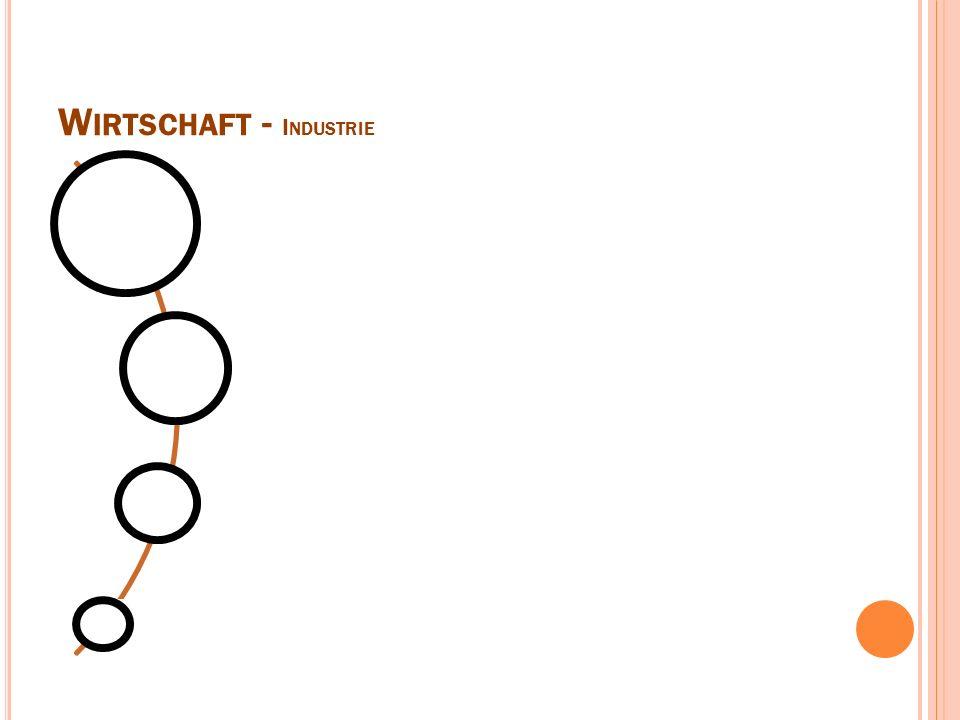 W IRTSCHAFT - I NDUSTRIE