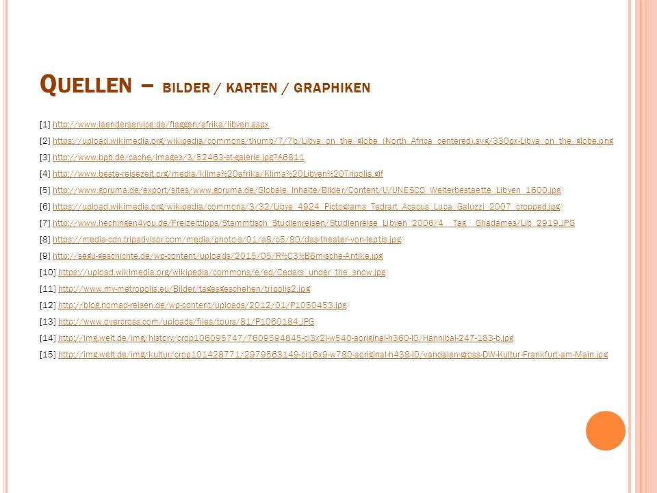 Q UELLEN – BILDER / KARTEN / GRAPHIKEN [1] http://www.laenderservice.de/flaggen/afrika/libyen.aspxhttp://www.laenderservice.de/flaggen/afrika/libyen.a