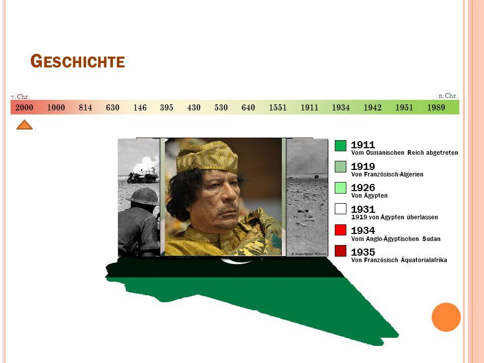 G ESCHICHTE 20001000814630146395430530640155119111934194219511989 v.Chr. n.Chr. 1911 1919 1926 1931 1934 1935 Vom Osmanischen Reich abgetreten Von Fra