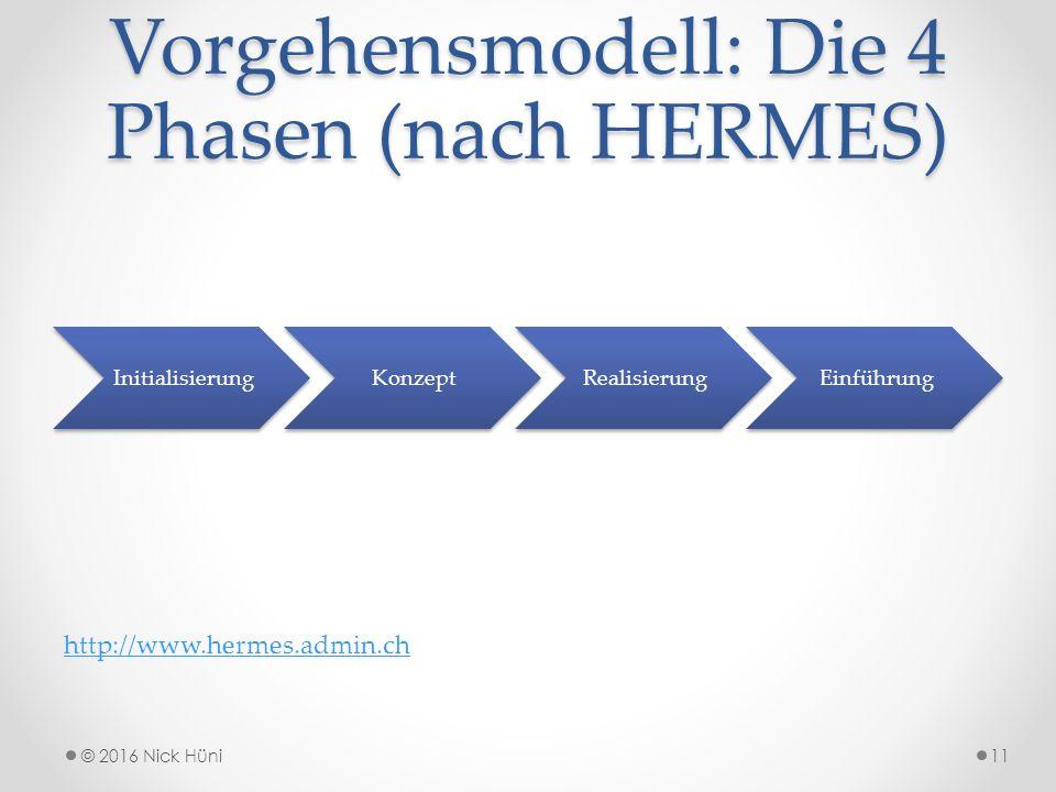 Vorgehensmodell: Die 4 Phasen (nach HERMES) InitialisierungKonzeptRealisierungEinführung http://www.hermes.admin.ch © 2016 Nick Hüni11