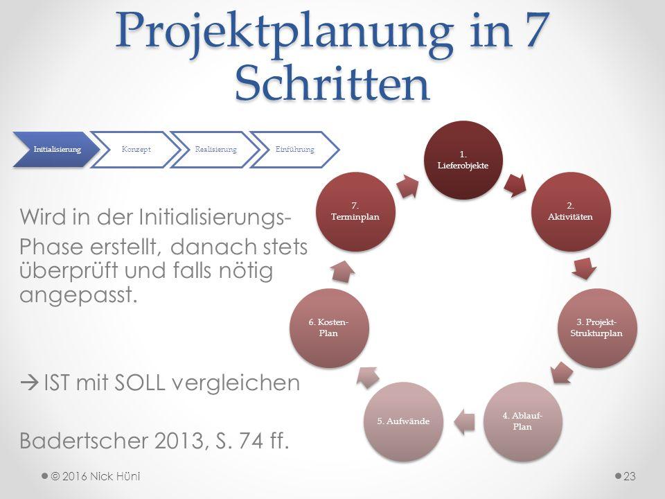 Projektplanung in 7 Schritten InitialisierungKonzeptRealisierungEinführung 1.