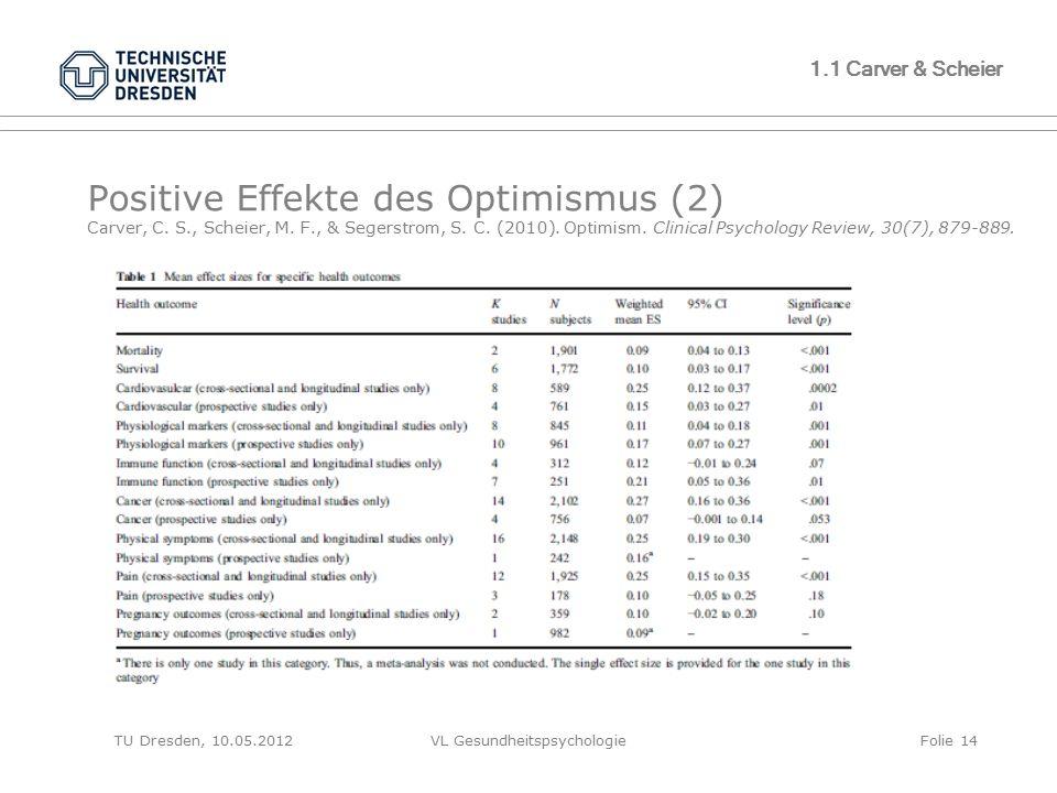 TU Dresden, 10.05.2012VL GesundheitspsychologieFolie 14 1.1 Carver & Scheier Positive Effekte des Optimismus (2) Carver, C. S., Scheier, M. F., & Sege
