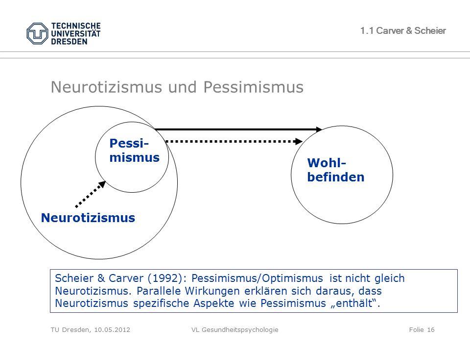 TU Dresden, 10.05.2012VL GesundheitspsychologieFolie 16 Neurotizismus und Pessimismus 1.1 Carver & Scheier Pessi- mismus Wohl- befinden Neurotizismus