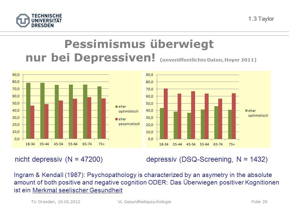 TU Dresden, 10.05.2012VL GesundheitspsychologieFolie 29 Pessimismus überwiegt nur bei Depressiven! (unveröffentlichte Daten, Hoyer 2011) nicht depress