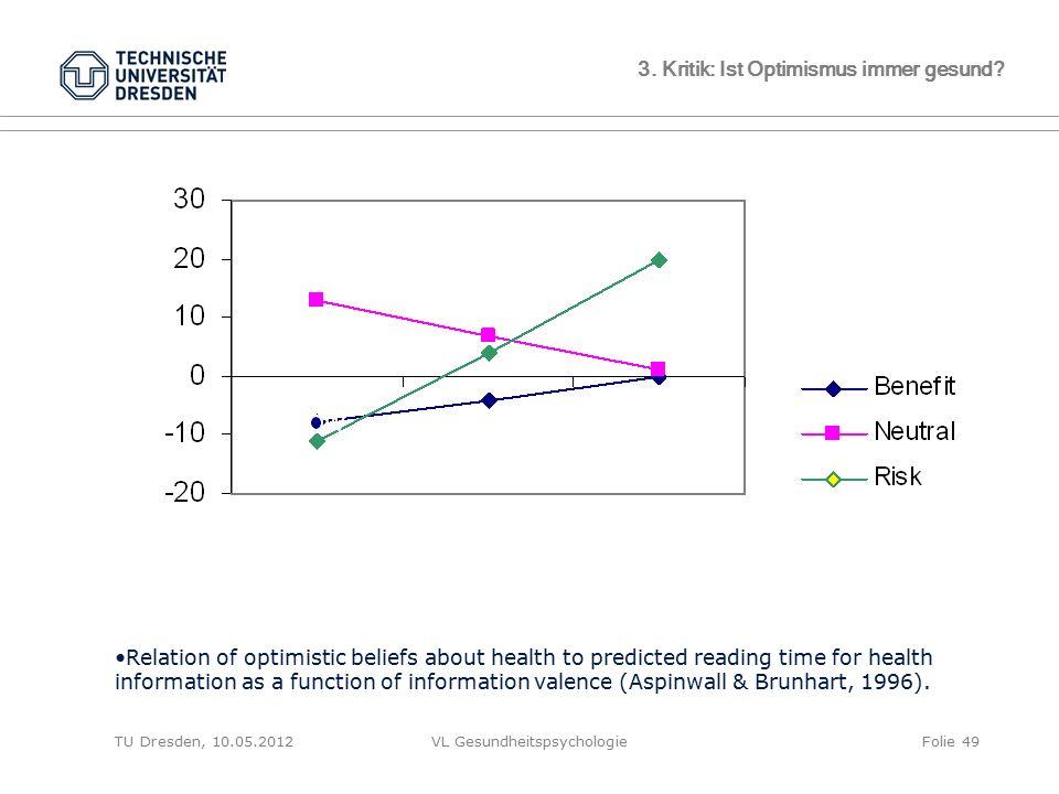 TU Dresden, 10.05.2012VL GesundheitspsychologieFolie 49 3. Kritik: Ist Optimismus immer gesund? Relation of optimistic beliefs about health to predict