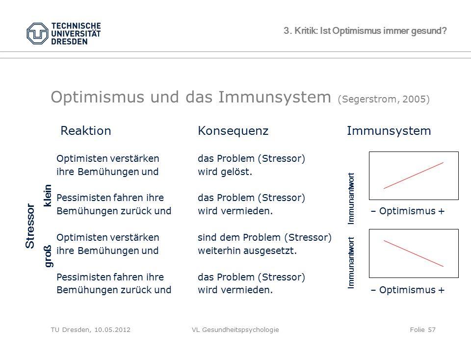 TU Dresden, 10.05.2012VL GesundheitspsychologieFolie 57 3. Kritik: Ist Optimismus immer gesund? Optimismus und das Immunsystem (Segerstrom, 2005) Reak
