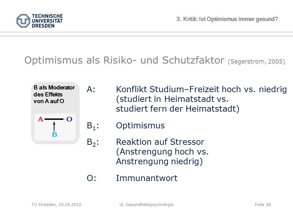 TU Dresden, 10.05.2012VL GesundheitspsychologieFolie 58 3. Kritik: Ist Optimismus immer gesund? Optimismus als Risiko- und Schutzfaktor (Segerstrom, 2