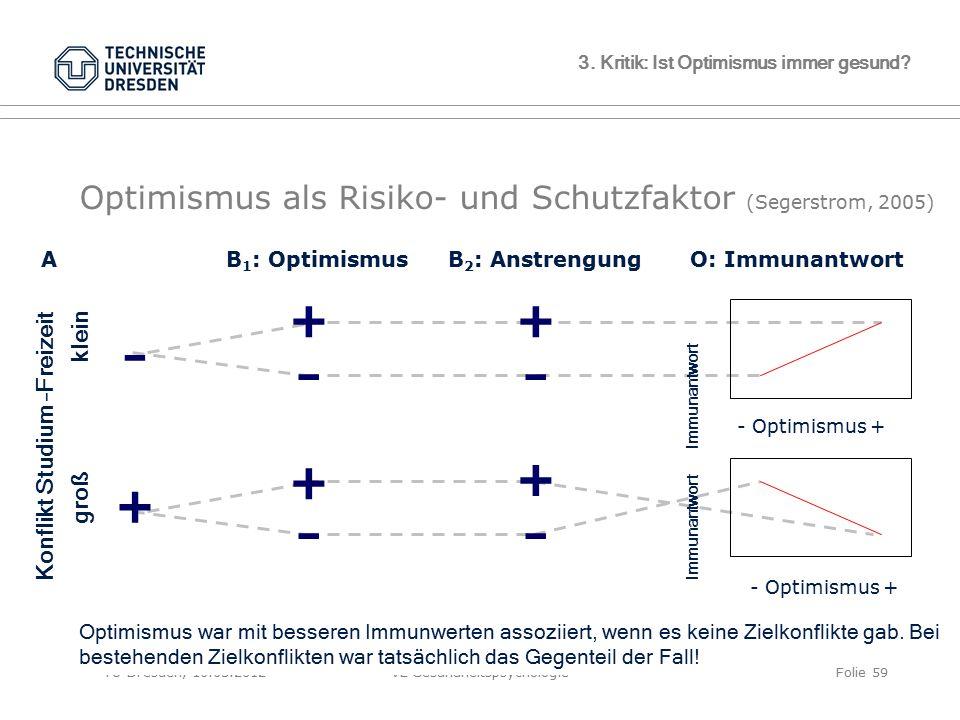 TU Dresden, 10.05.2012VL Gesundheitspsychologie A B 1 : Optimismus B 2 : AnstrengungO: Immunantwort - Optimismus + Optimismus als Risiko- und Schutzfa