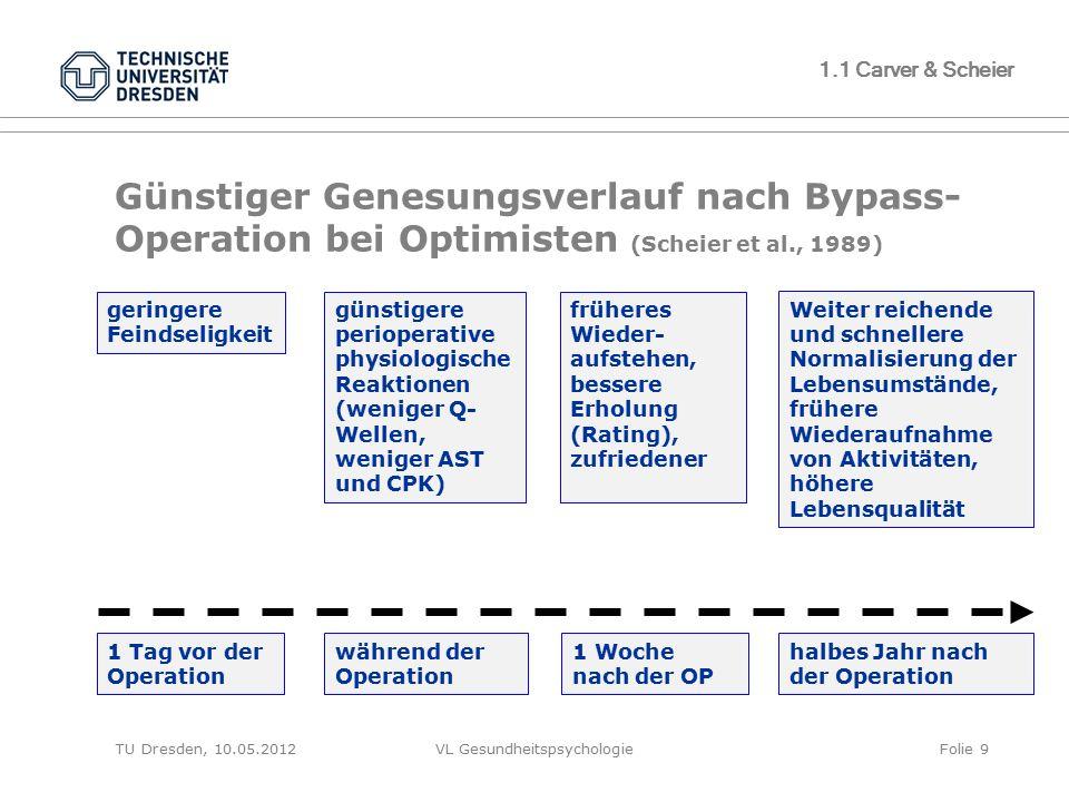 TU Dresden, 10.05.2012VL GesundheitspsychologieFolie 9 Günstiger Genesungsverlauf nach Bypass- Operation bei Optimisten (Scheier et al., 1989) geringe