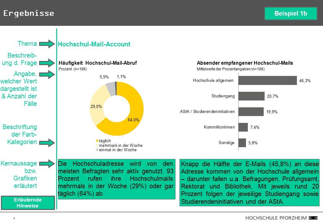 9 Ergebnisse Hochschul-Mail-Account Die Hochschuladresse wird von den meisten Befragten sehr aktiv genutzt.