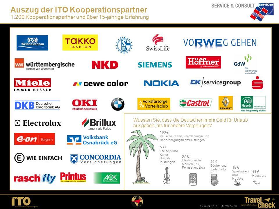 3 / 19.09.2016 © ITO GmbH Wussten Sie, dass die Deutschen mehr Geld für Urlaub ausgeben, als für andere Vergnügen? 163 € Pauschalreisen, Verpflegungs-