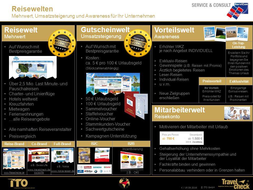 4 / 19.09.2016 © ITO GmbH Reisewelten Mehrwert, Umsatzsteigerung und Awareness für Ihr Unternehmen z.B.: OKI Incentivierung Gutscheinwelt Umsatzsteige