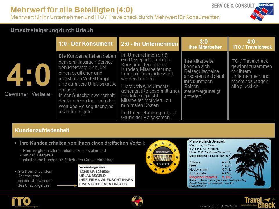7 / 19.09.2016 © ITO GmbH Mehrwert für alle Beteiligten (4:0) Mehrwert für Ihr Unternehmen und ITO / Travelcheck durch Mehrwert für Konsumenten 1:0 -