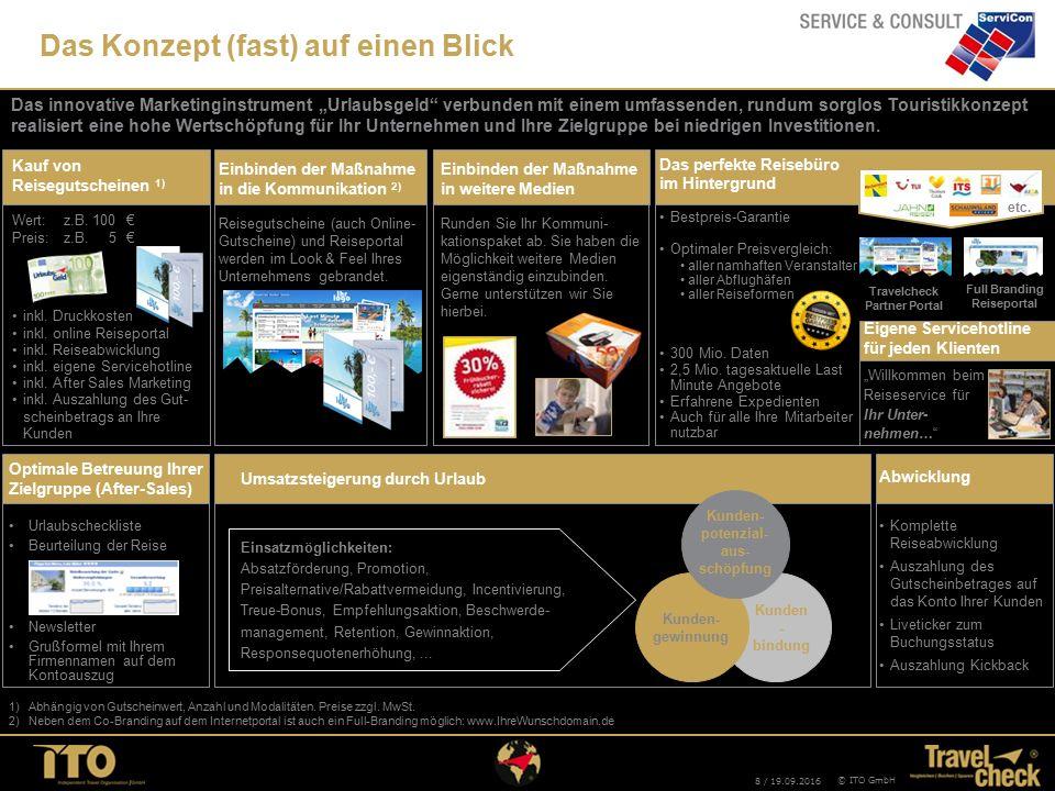 8 / 19.09.2016 © ITO GmbH Kunden - bindung Kauf von Reisegutscheinen 1) Wert:z.B.