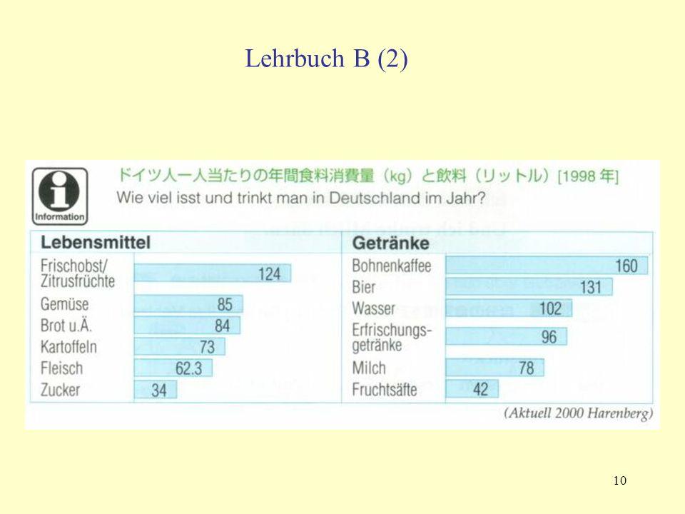 10 Lehrbuch B (2)