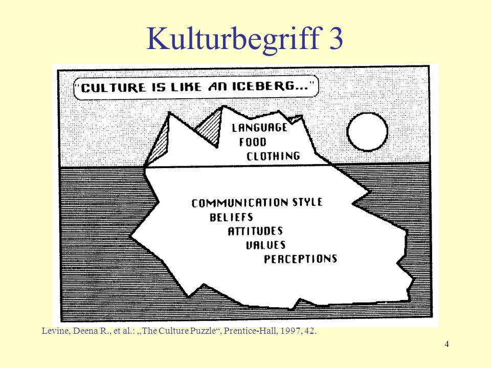 5 Zielgruppe Keine Germanistik-FachstudentInnen Lernumfang: 30 UE à 90 min (1 Jahr) 1) Lernziel: Bestehen des Kurses f.