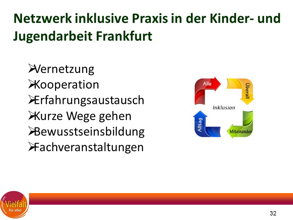 32 Netzwerk inklusive Praxis in der Kinder- und Jugendarbeit Frankfurt  Vernetzung  Kooperation  Erfahrungsaustausch  Kurze Wege gehen  Bewusstse