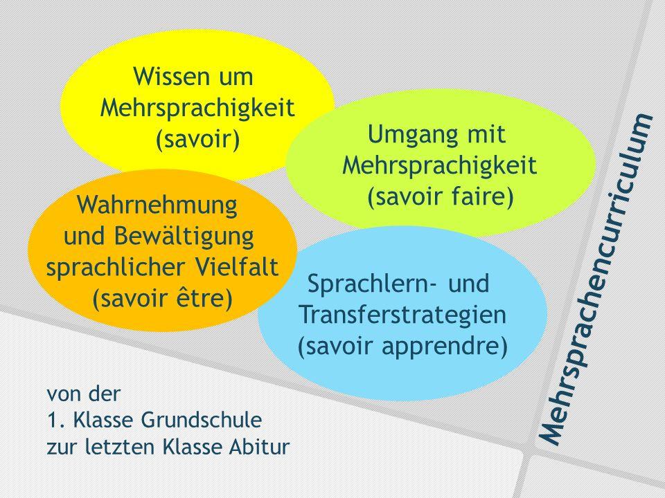 Mehrsprachencurriculum Wissen um Mehrsprachigkeit (savoir) von der 1.