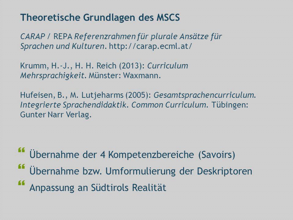 Theoretische Grundlagen des MSCS   Übernahme der 4 Kompetenzbereiche (Savoirs)   Übernahme bzw.