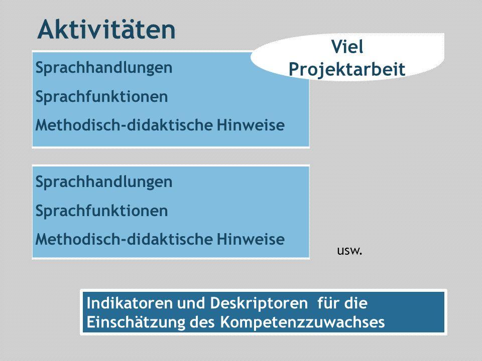 Aktivitäten Sprachhandlungen Sprachfunktionen Methodisch-didaktische Hinweise Sprachhandlungen Sprachfunktionen Methodisch-didaktische Hinweise usw.