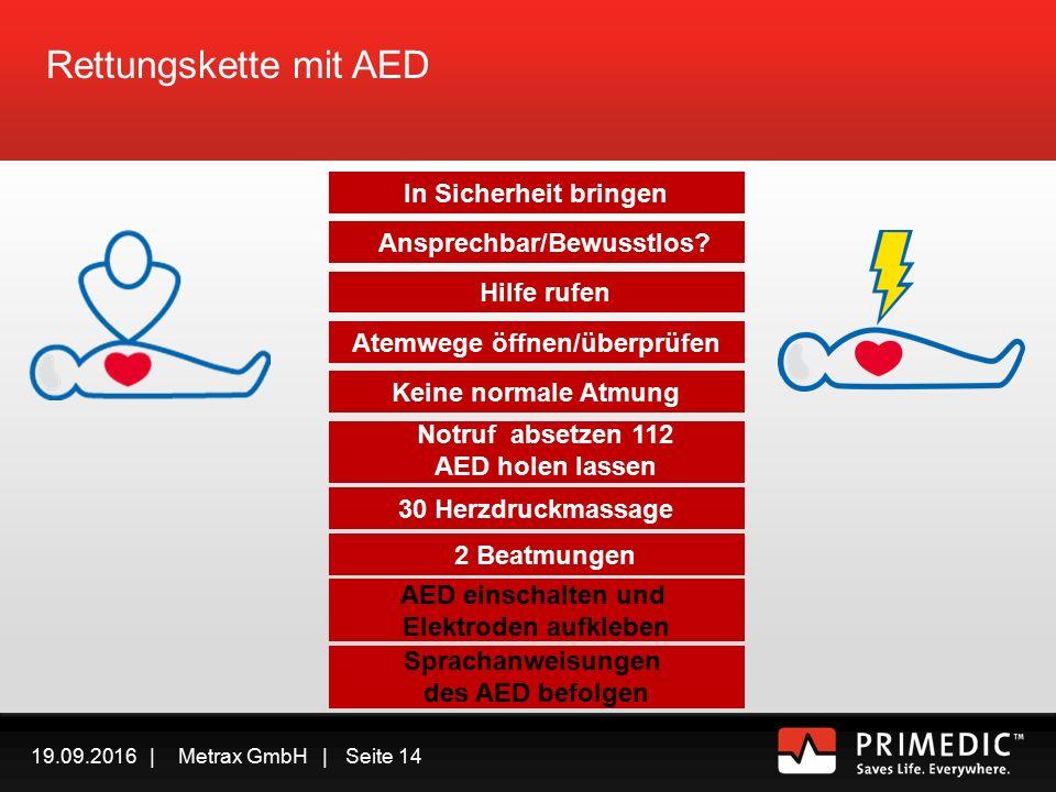 19.09.2016 | Metrax GmbH | Seite 13 Rettungskette ohne AED In Sicherheit bringen Ansprechbar/Bewusstlos.