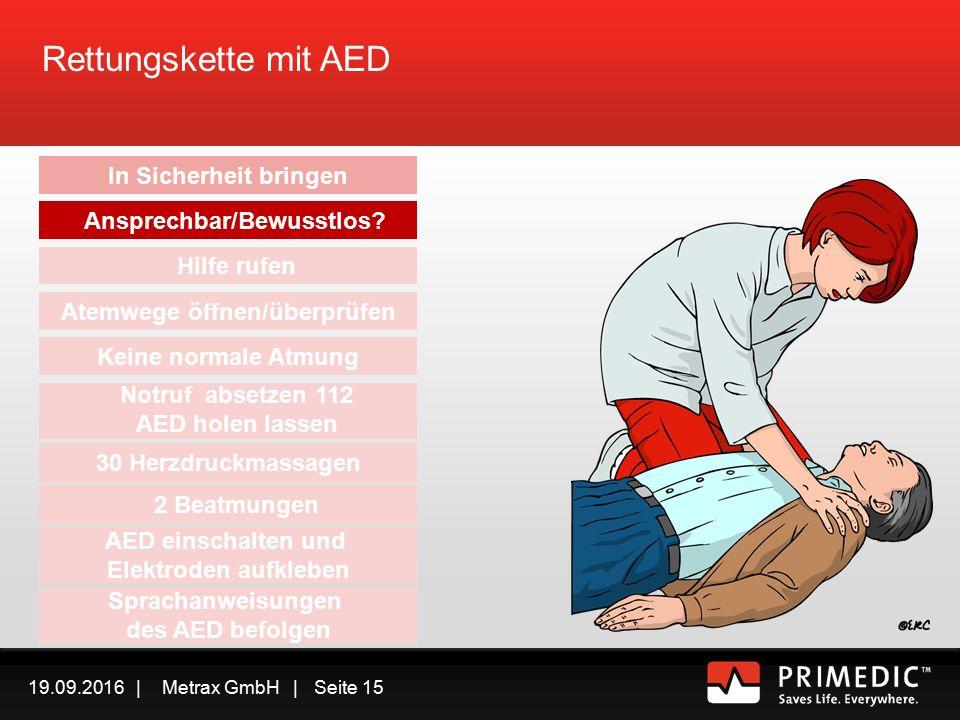 19.09.2016 | Metrax GmbH | Seite 14 Rettungskette mit AED In Sicherheit bringen Ansprechbar/Bewusstlos.