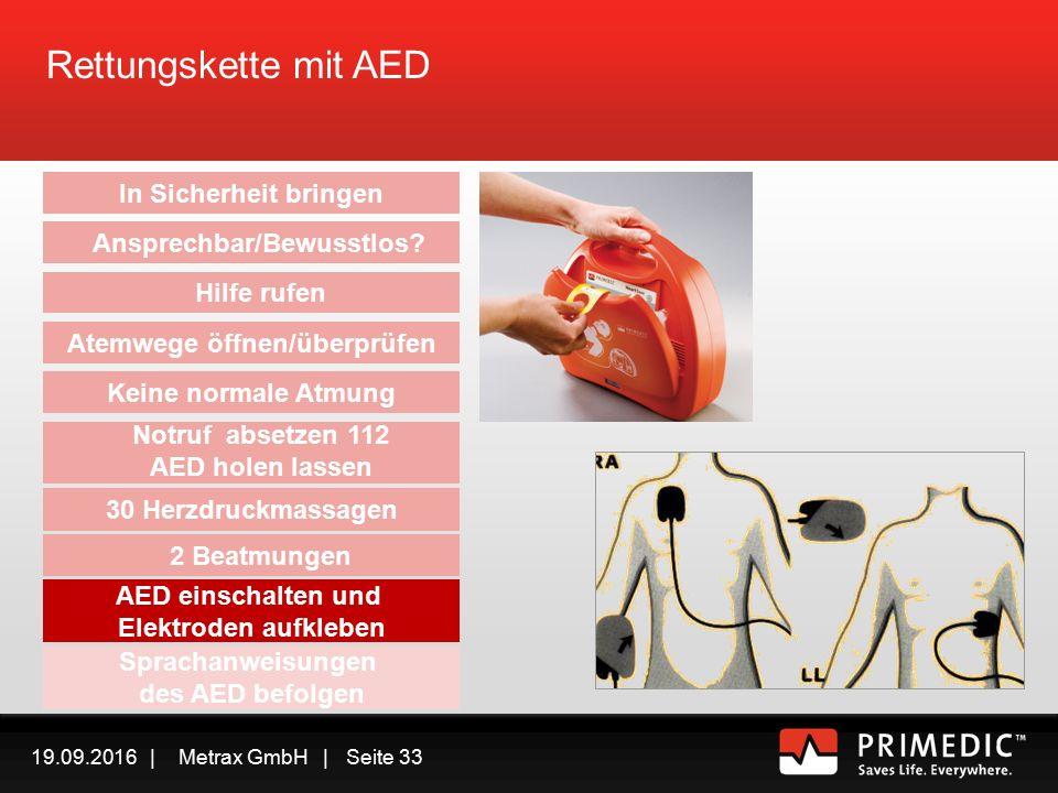 19.09.2016 | Metrax GmbH | Seite 32 Rettungskette mit AED In Sicherheit bringen Ansprechbar/Bewusstlos.