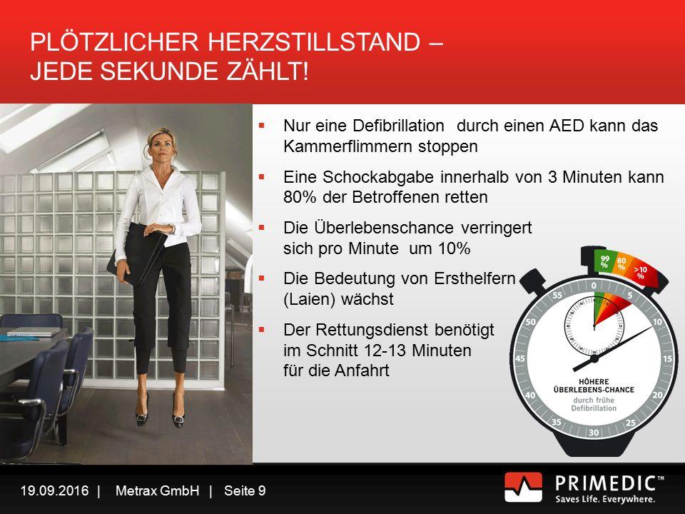 19.09.2016 | Metrax GmbH | Seite 8  Ausgelöst z.B.