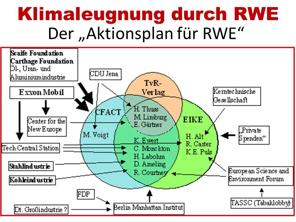 """Klimaleugnung durch RWE von Chris Horner (US-Klimawandelleugner und EIKE-Referent): """"Gründung einer europäischen Klimaschutz-Koalition"""" """"Andere Untern"""