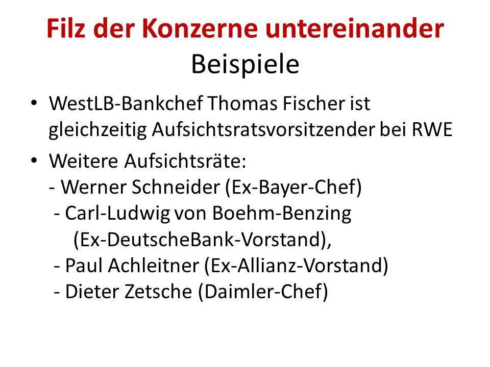 Filz der Konzerne untereinander Beispiele WestLB-Bankchef Thomas Fischer ist gleichzeitig Aufsichtsratsvorsitzender bei RWE Weitere Aufsichtsräte: - W