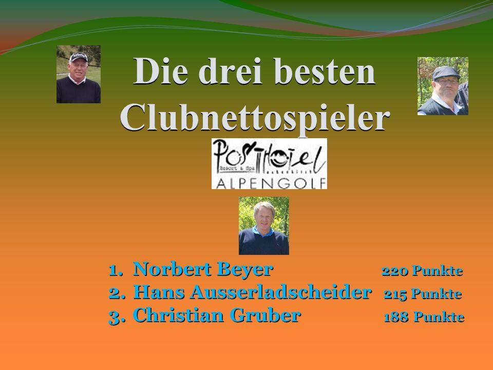Die drei besten Clubnettospieler 1.N orbert Beyer 220 Punkte 2.H ans Ausserladscheider 215 Punkte 3.C hristian Gruber 188 Punkte