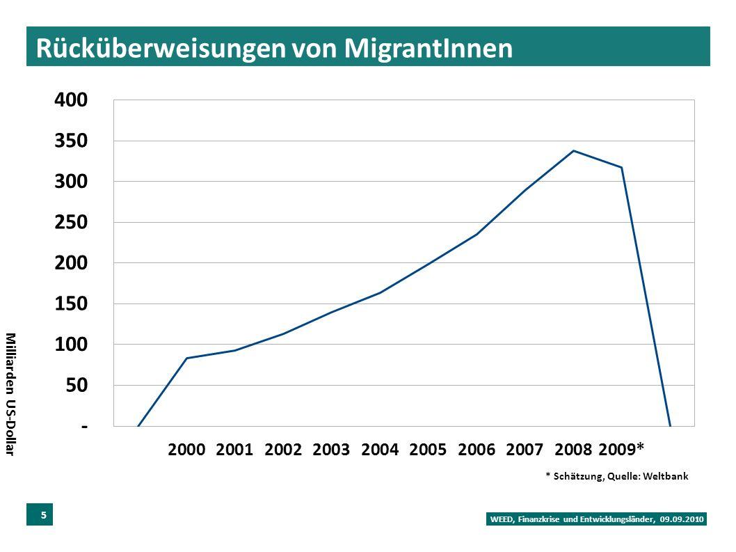 Rücküberweisungen von MigrantInnen WEED, Finanzkrise und Entwicklungsländer, 09.09.2010 5 Milliarden US-Dollar * Schätzung, Quelle: Weltbank