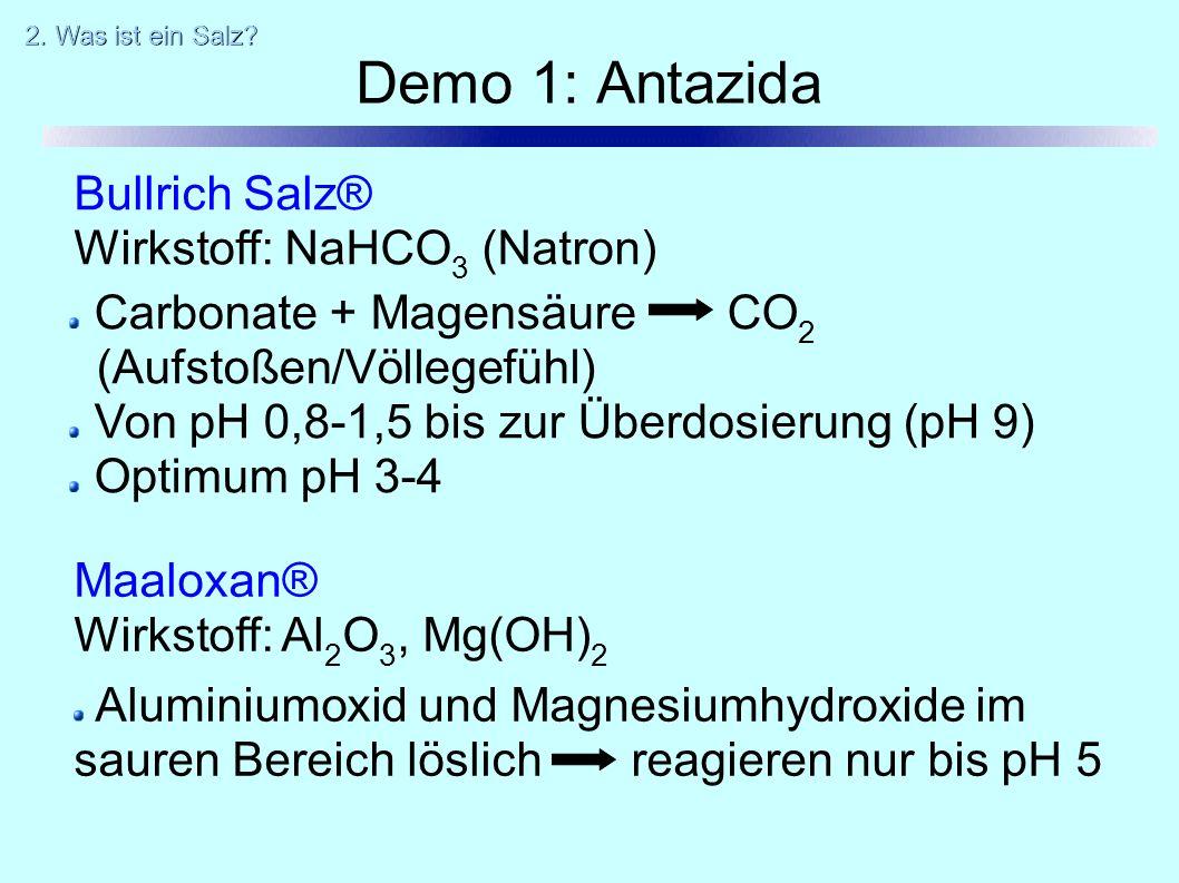Demo 1: Antazida Aluminiumoxid und Magnesiumhydroxide im sauren Bereich löslich reagieren nur bis pH 5 Maaloxan® Wirkstoff: Al 2 O 3, Mg(OH) 2 Bullrich Salz® Wirkstoff: NaHCO 3 (Natron) Carbonate + Magensäure CO 2 (Aufstoßen/Völlegefühl) Von pH 0,8-1,5 bis zur Überdosierung (pH 9) Optimum pH 3-4 2.