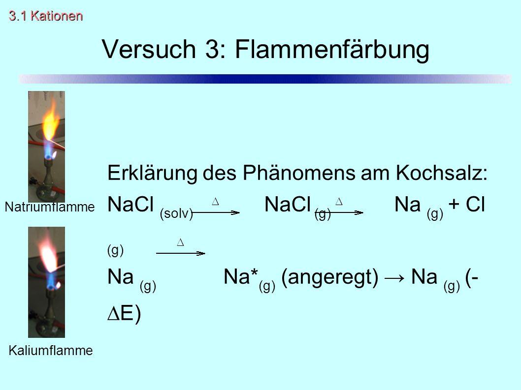 Versuch 3: Flammenfärbung Natriumflamme Kaliumflamme 3.1 Kationen Erklärung des Phänomens am Kochsalz: NaCl (solv) NaCl (g) Na (g) + Cl (g) Na (g) Na* (g) (angeregt) → Na (g) (- ∆E)
