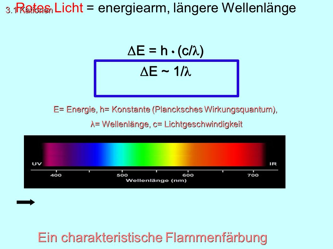 Blaues Licht = energiereich, kürzere Wellenlänge Rotes Licht = energiearm, längere Wellenlänge Δ E = h (c/ λ ) Δ E ~ 1/ λ E= Energie, h= Konstante (Plancksches Wirkungsquantum), λ= Wellenlänge, c= Lichtgeschwindigkeit Ein charakteristische Flammenfärbung Grund: Struktur der Elektronenhülle 3.1 Kationen