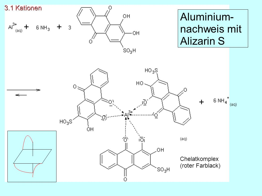 Aluminium- nachweis mit Alizarin S Chelatkomplex (roter Farblack) Aluminium- nachweis mit Alizarin S 3.1 Kationen (aq)