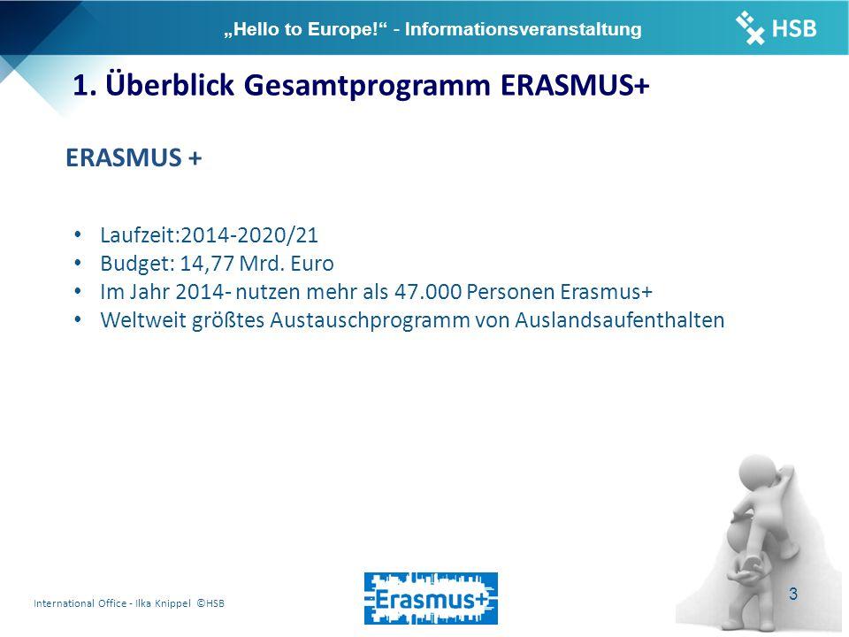 "International Office - Ilka Knippel ©HSB 4 ERASMUS + ""Hello to Europe! - Informationsveranstaltung 1."