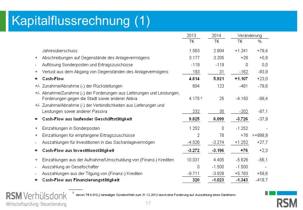 Kapitalflussrechnung (1) 17