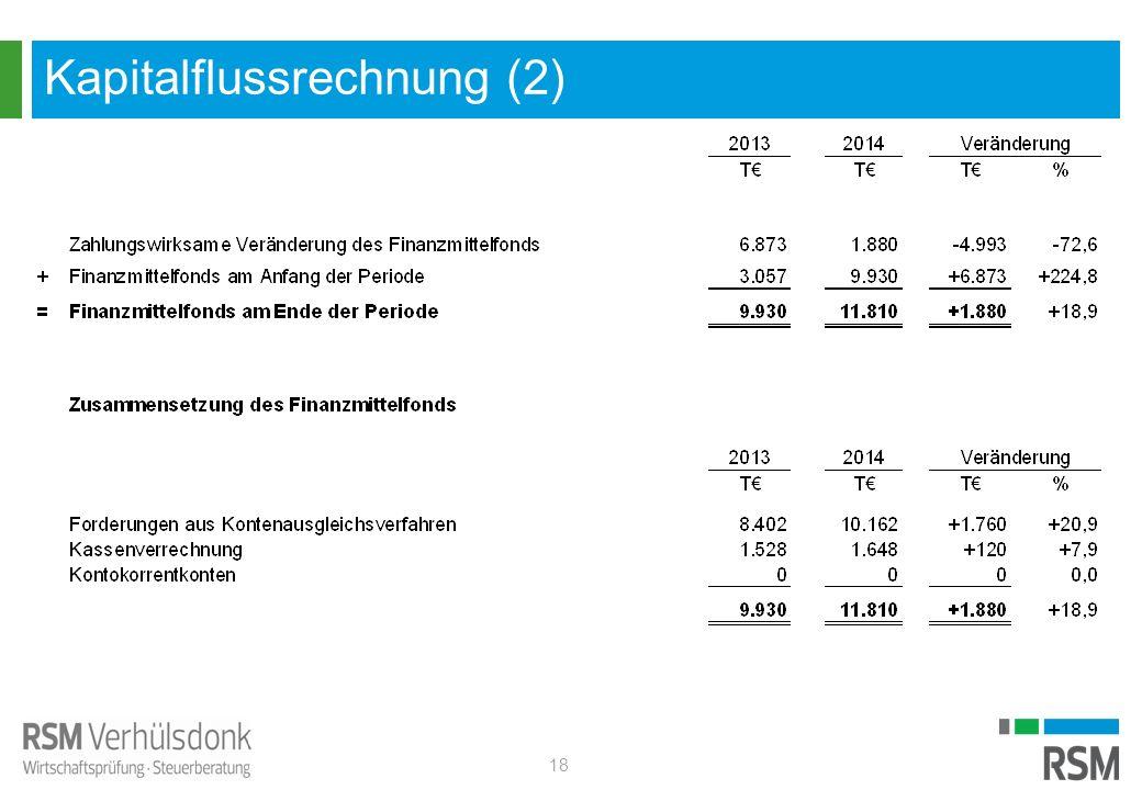 Kapitalflussrechnung (2) 18